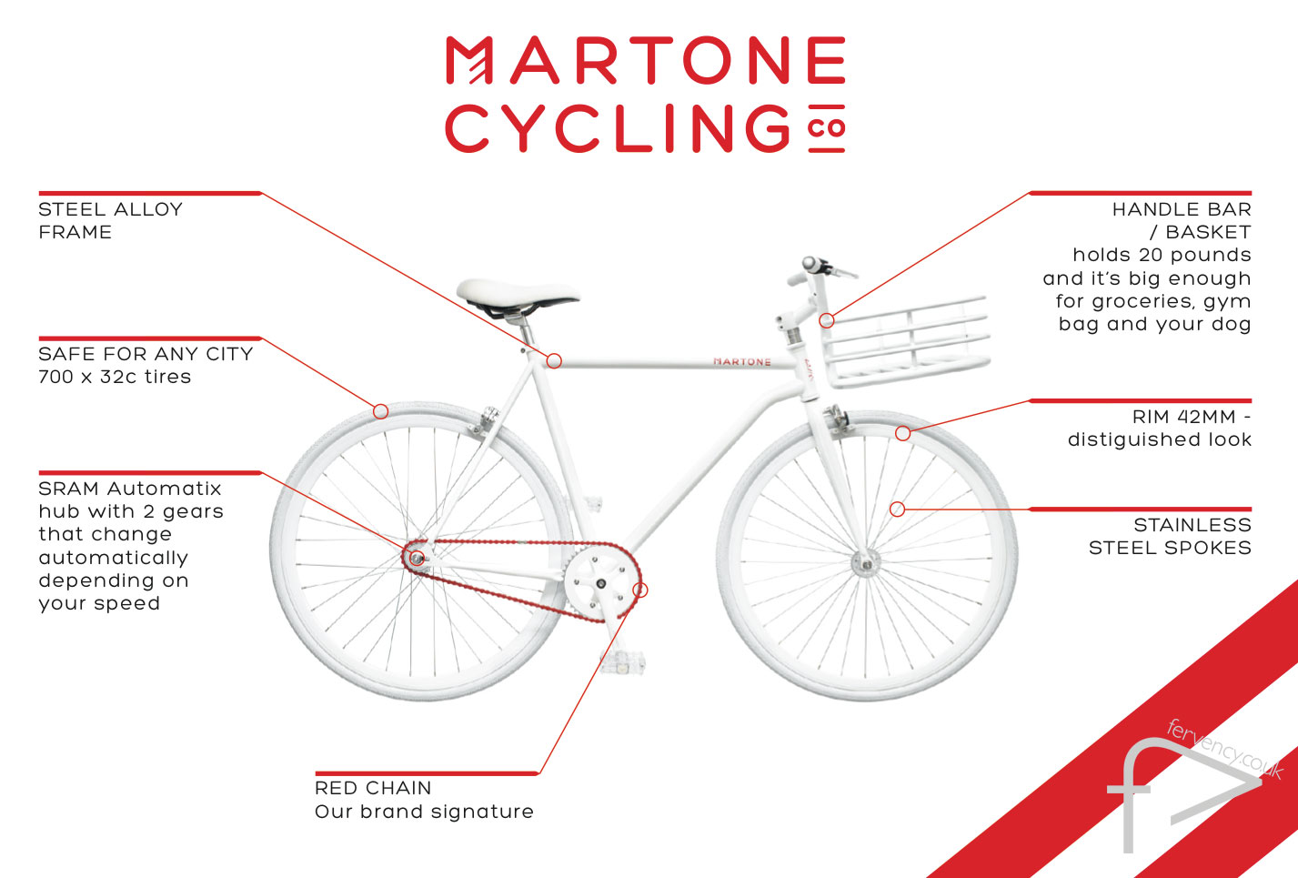 Marton Cycling